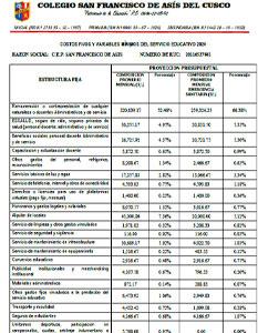 Costos Fijos y Variables Mínimos del Servicio Educativo
